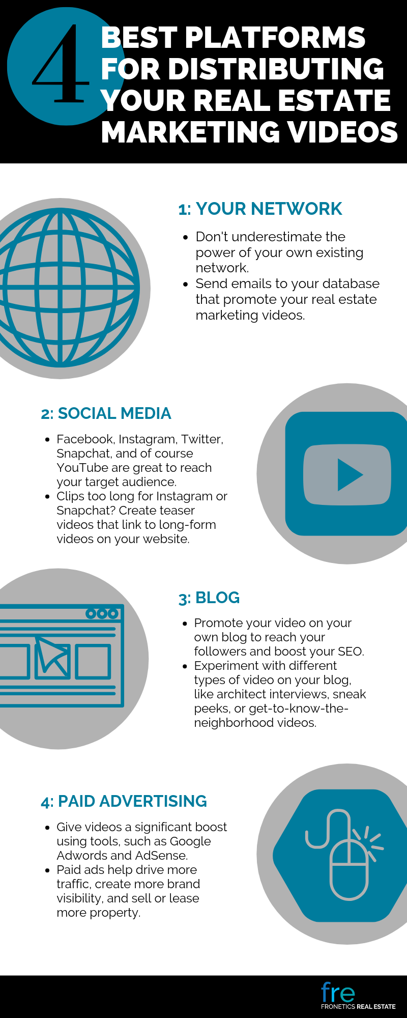 4 Distribution Channels for Real Estate Marketing Videos